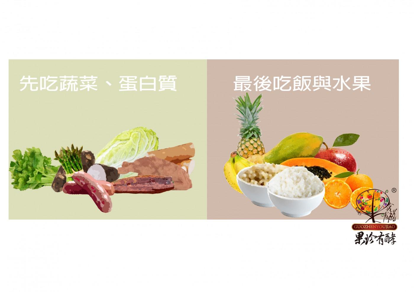 先吃蛋白質、蔬菜,再吃主食(澱粉類)