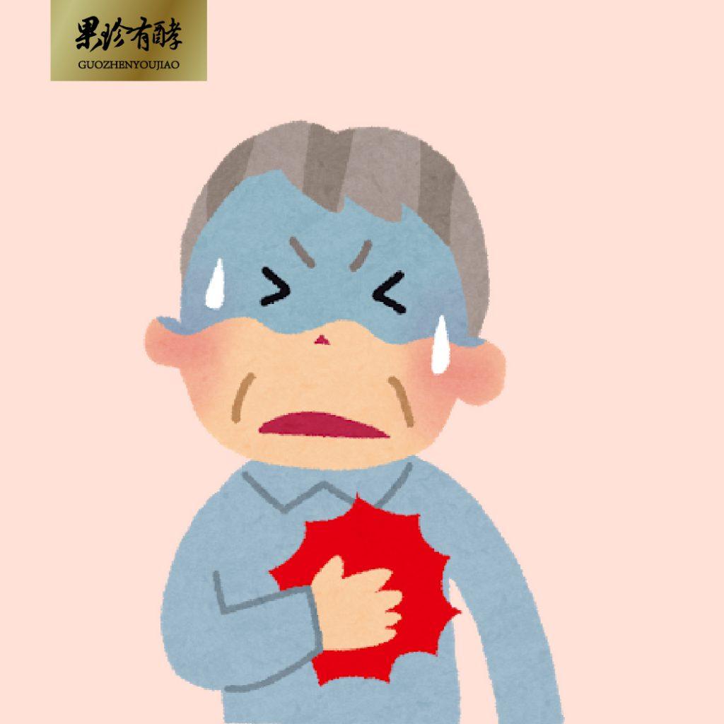 心肌梗塞、胸痛示意圖