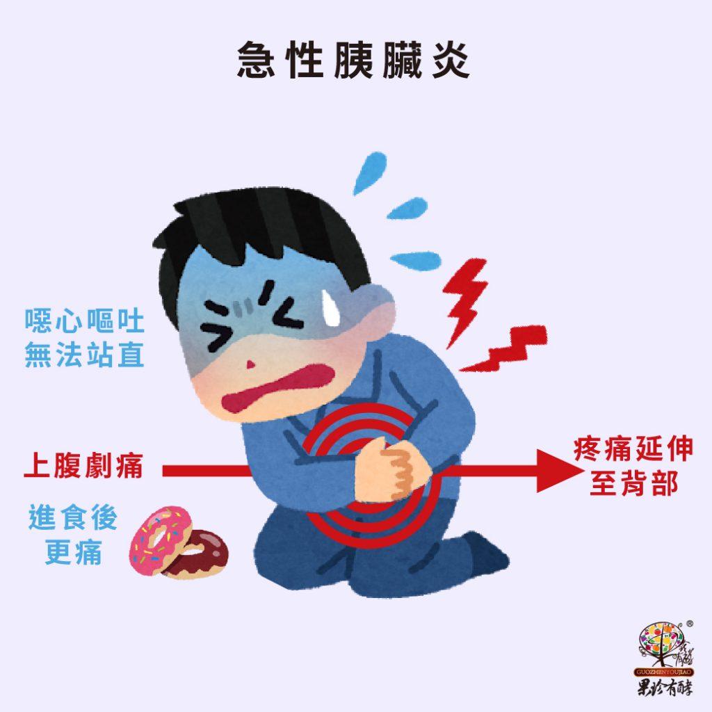 急性胰臟炎示意圖