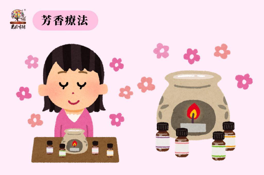芳香療法示意圖
