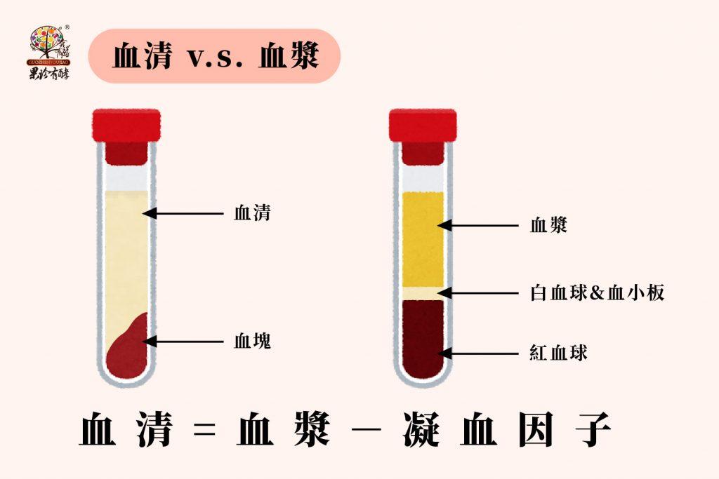 血清v.s血漿