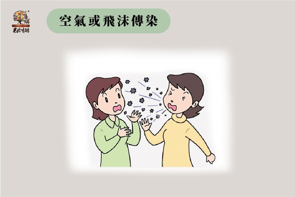 空氣或飛沫傳染