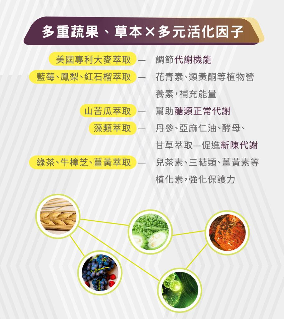 白藜蘆醇複合膠囊_5